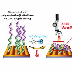 Ученые научились создавать «умные» полимеры под действием солнечного света
